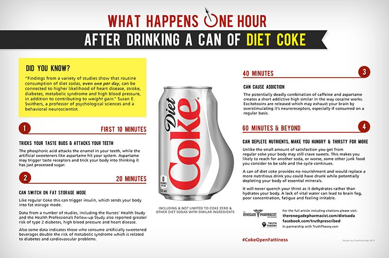 is diet soda ok for you